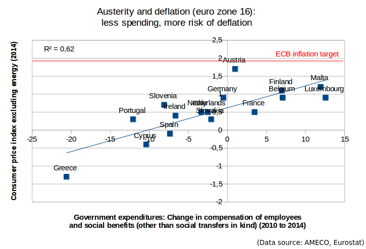 austerity_and_deflation_