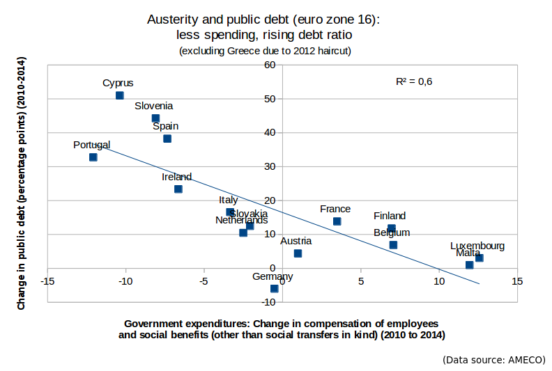 austerity_and_publicdebt_